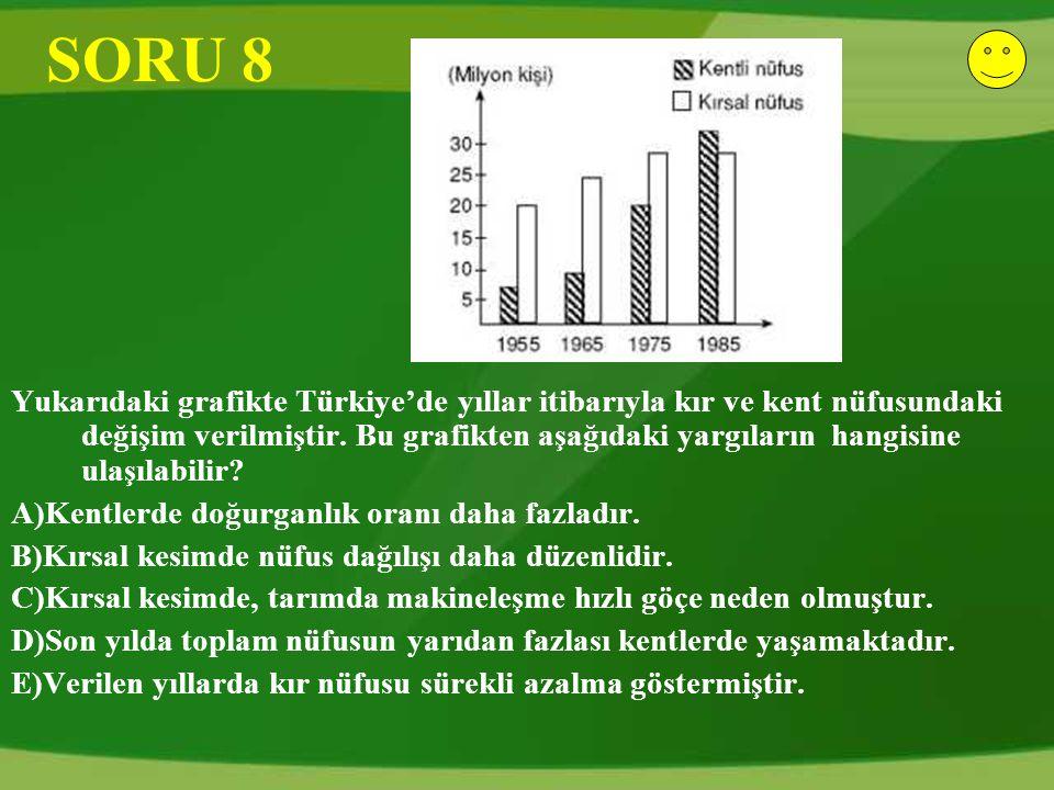 SORU 8 Yukarıdaki grafikte Türkiye'de yıllar itibarıyla kır ve kent nüfusundaki değişim verilmiştir.