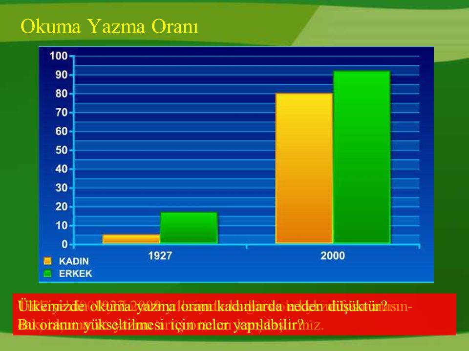 SORU 3 Aşağıdaki illerimizden hangisinde yaz mevsiminde görülen nüfus artışı farklı bir nedenden kaynaklanır.