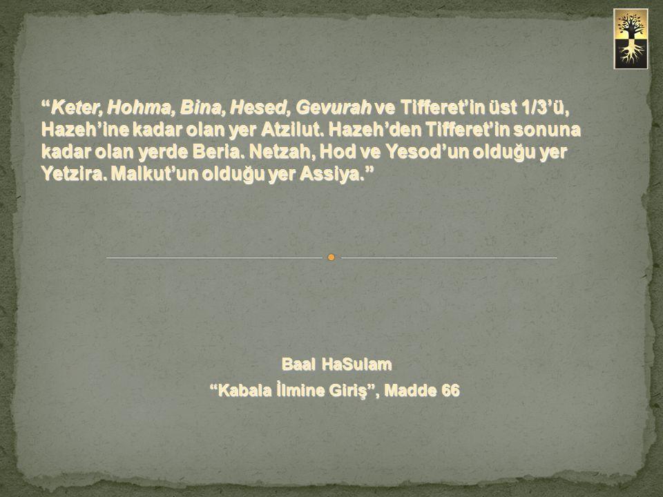 """""""Keter, Hohma, Bina, Hesed, Gevurah ve Tifferet'in üst 1/3'ü, Hazeh'ine kadar olan yer Atzilut. Hazeh'den Tifferet'in sonuna kadar olan yerde Beria. N"""