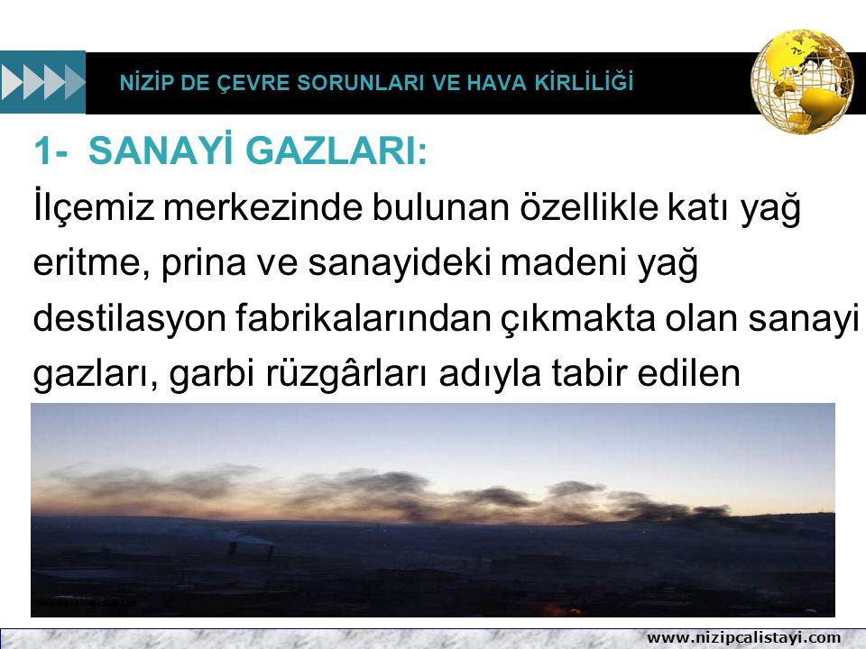 www.nizipcalistayi.com NİZİP DE ÇEVRE SORUNLARI VE HAVA KİRLİLİĞİ 1- SANAYİ GAZLARI: İlçemiz merkezinde bulunan özellikle katı yağ eritme, prina ve sa