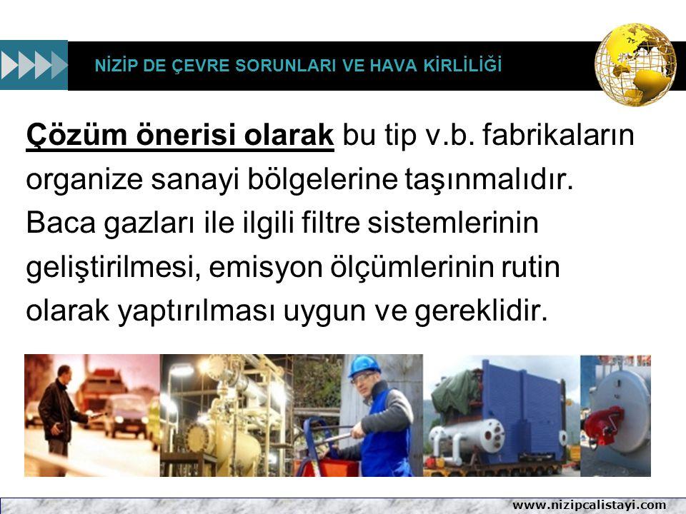 www.nizipcalistayi.com NİZİP DE ÇEVRE SORUNLARI VE HAVA KİRLİLİĞİ Çözüm önerisi olarak bu tip v.b. fabrikaların organize sanayi bölgelerine taşınmalıd