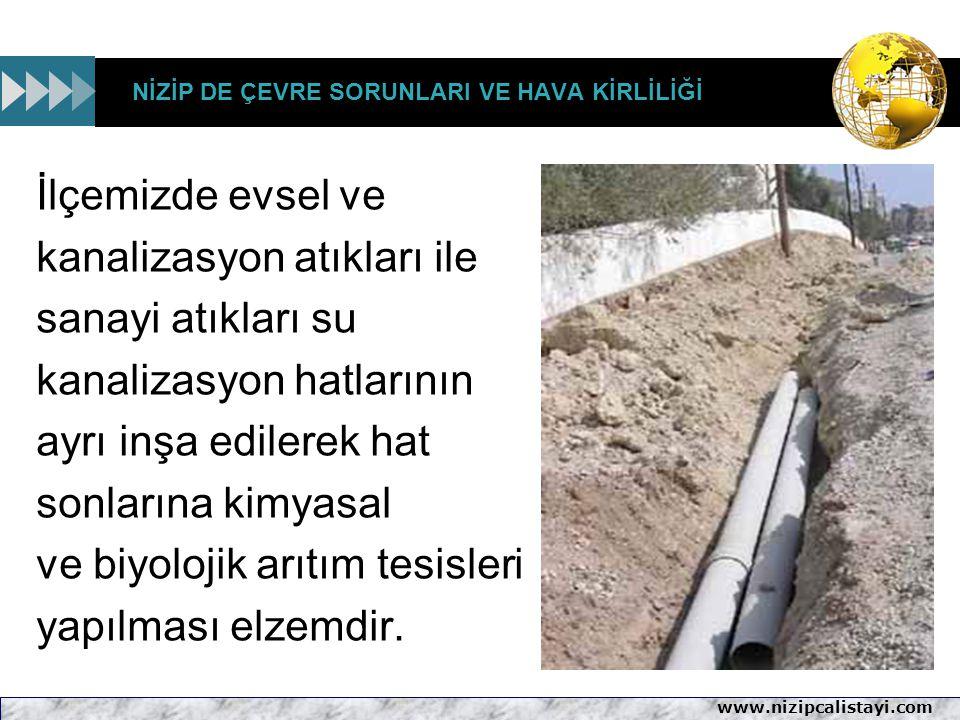 www.nizipcalistayi.com NİZİP DE ÇEVRE SORUNLARI VE HAVA KİRLİLİĞİ İlçemizde evsel ve kanalizasyon atıkları ile sanayi atıkları su kanalizasyon hatları