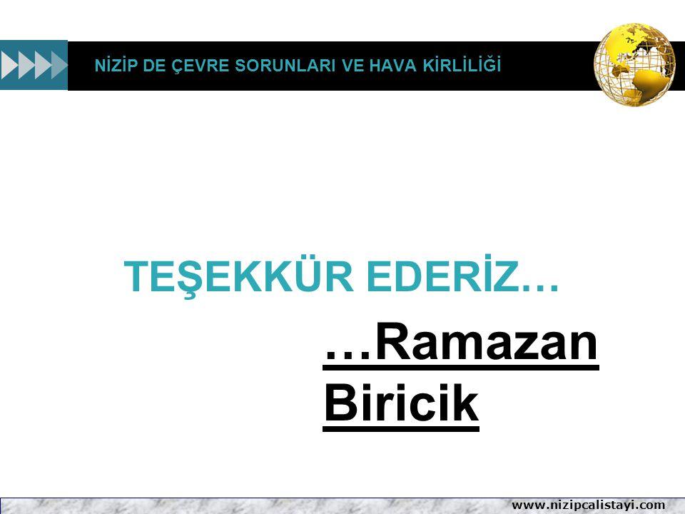 www.nizipcalistayi.com NİZİP DE ÇEVRE SORUNLARI VE HAVA KİRLİLİĞİ TEŞEKKÜR EDERİZ… …Ramazan Biricik
