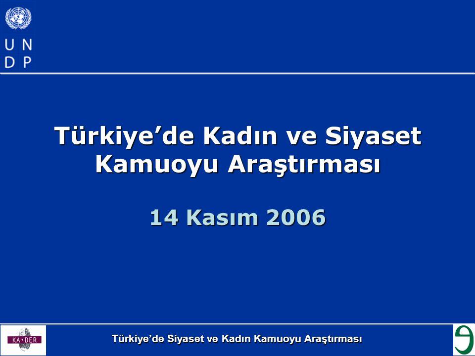Türkiye'de Siyaset ve Kadın Kamuoyu Araştırması Türkiye'de Kadın ve Siyaset Kamuoyu Araştırması 14 Kasım 2006