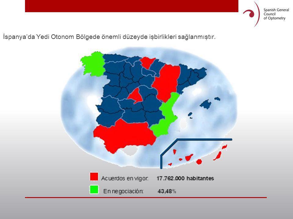 İspanya'da Yedi Otonom Bölgede önemli düzeyde işbirlikleri sağlanmıştır.