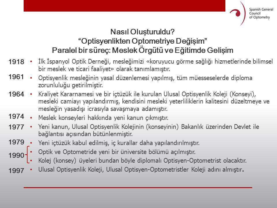 İlk İspanyol Optik Derneği, mesleğimizi «koruyucu görme sağlığı hizmetlerinde bilimsel bir meslek ve ticari faaliyet» olarak tanımlamıştır.