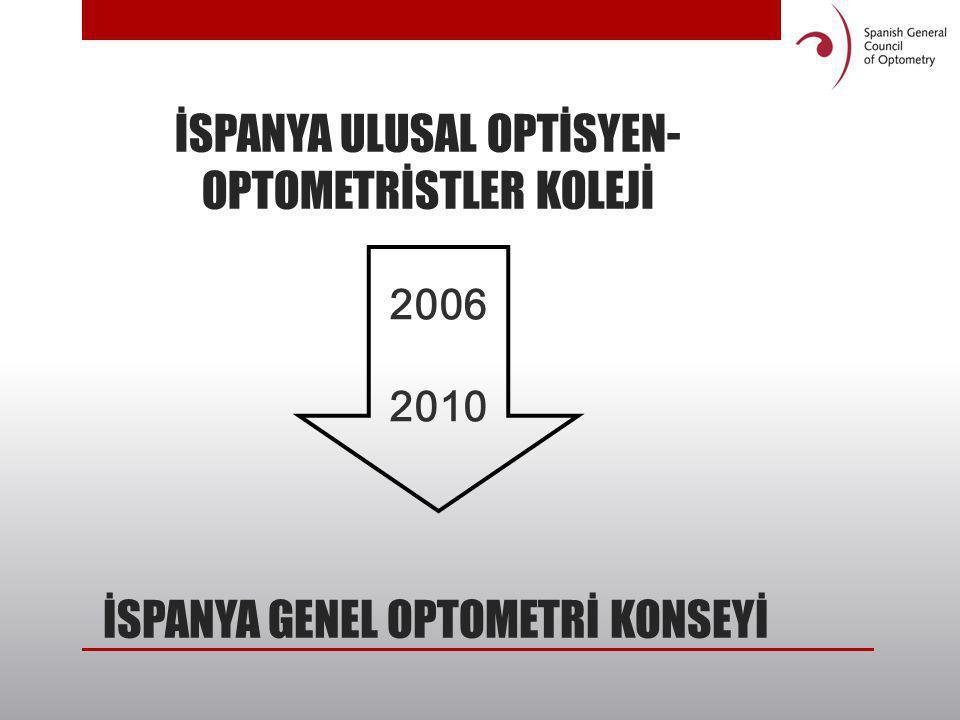 İSPANYA ULUSAL OPTİSYEN- OPTOMETRİSTLER KOLEJİ 2006 2010 İSPANYA GENEL OPTOMETRİ KONSEYİ