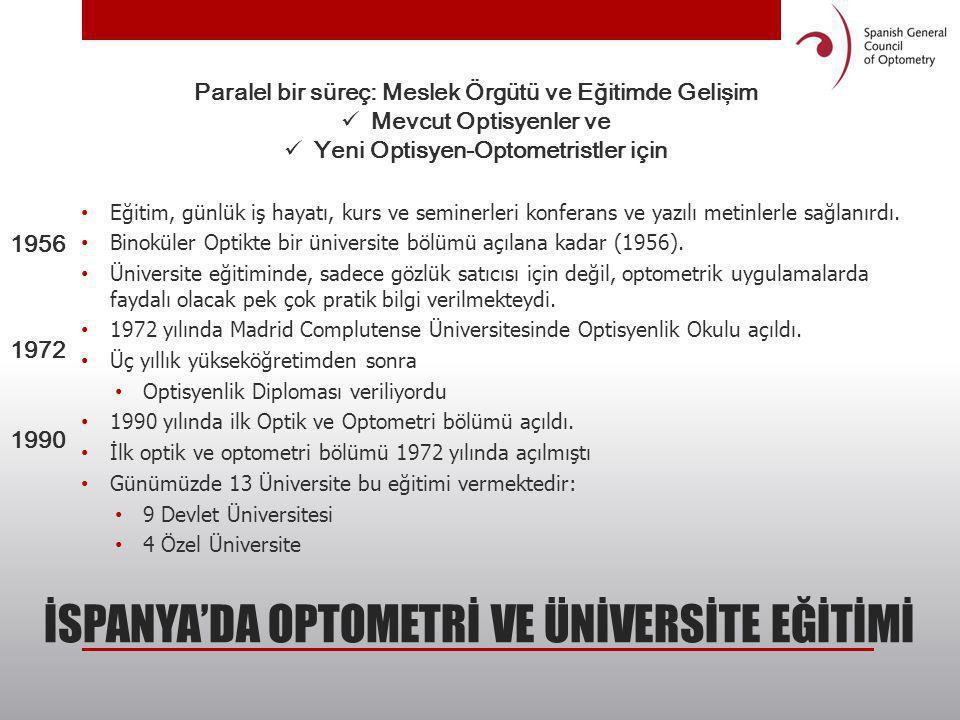 İSPANYA'DA OPTOMETRİ VE ÜNİVERSİTE EĞİTİMİ Eğitim, günlük iş hayatı, kurs ve seminerleri konferans ve yazılı metinlerle sağlanırdı. Binoküler Optikte