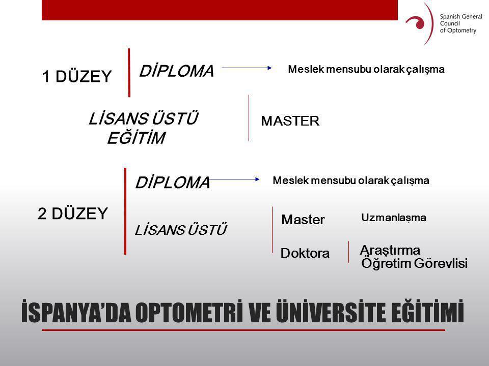 Optometri mesleği, yalnızca optik-optometri üniversite diploması olan bir meslek mensubunca icra edilebilir: o Optik ve optometride legal üniversite diploması.
