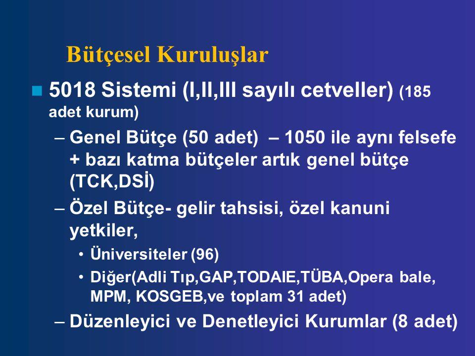 Bütçesel Kuruluşlar 5018 Sistemi (I,II,III sayılı cetveller) (185 adet kurum) –Genel Bütçe (50 adet) – 1050 ile aynı felsefe + bazı katma bütçeler art