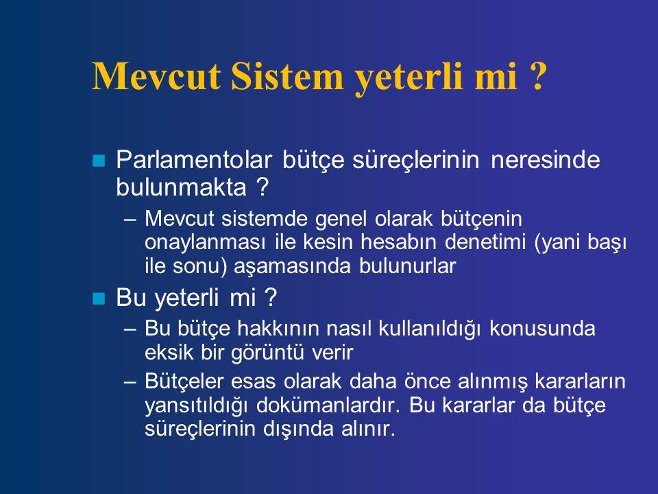 Mevcut Sistem yeterli mi ? Parlamentolar bütçe süreçlerinin neresinde bulunmakta ? –Mevcut sistemde genel olarak bütçenin onaylanması ile kesin hesabı