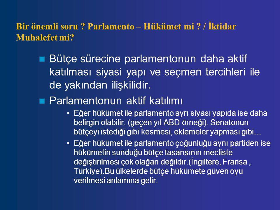 Bir önemli soru ? Parlamento – Hükümet mi ? / İktidar Muhalefet mi? Bütçe sürecine parlamentonun daha aktif katılması siyasi yapı ve seçmen tercihleri