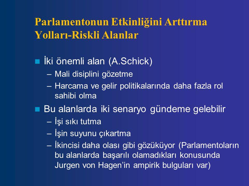 Parlamentonun Etkinliğini Arttırma Yolları-Riskli Alanlar İki önemli alan (A.Schick) –Mali disiplini gözetme –Harcama ve gelir politikalarında daha fa