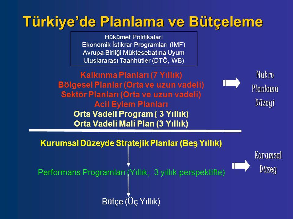 Türkiye'de Planlama ve Bütçeleme Kalkınma Planları (7 Yıllık) Bölgesel Planlar (Orta ve uzun vadeli) Sektör Planları (Orta ve uzun vadeli) Acil Eylem