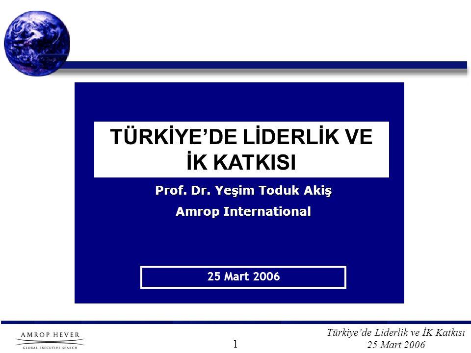 Türkiye'de Liderlik ve İK Katkısı 25 Mart 2006 TÜRKİYE'DE LİDERLİK VE İK KATKISI 25 Mart 2006 Prof.