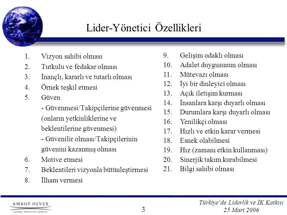 Türkiye'de Liderlik ve İK Katkısı 25 Mart 2006 Lider-Yönetici Özellikleri 1.Vizyon sahibi olması 2.Tutkulu ve fedakar olması 3.İnançlı, kararlı ve tutarlı olması 4.Örnek teşkil etmesi 5.Güven - Güvenmesi/Takipçilerine güvenmesi (onların yetkinliklerine ve beklentilerine güvenmesi) - Güvenilir olması/Takipçilerinin güvenini kazanmış olması 6.Motive etmesi 7.Beklentileri vizyonla bütünleştirmesi 8.İlham vermesi 9.Gelişim odaklı olması 10.Adalet duygusunun olması 11.Mütevazı olması 12.İyi bir dinleyici olması 13.Açık iletişim kurması 14.İnsanlara karşı duyarlı olması 15.Durumlara karşı duyarlı olması 16.Yenilikçi olması 17.Hızlı ve etkin karar vermesi 18.Esnek olabilmesi 19.Hız (zamanı etkin kullanması) 20.Sinerjik takım kurabilmesi 21.Bilgi sahibi olması 3