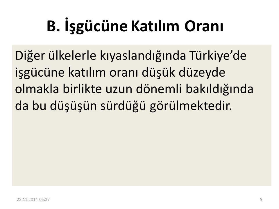 B. İşgücüne Katılım Oranı Diğer ülkelerle kıyaslandığında Türkiye'de işgücüne katılım oranı düşük düzeyde olmakla birlikte uzun dönemli bakıldığında d