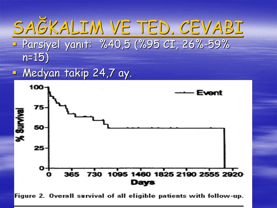 SAĞKALIM VE TED. CEVABI  Parsiyel yanıt: %40,5 (%95 CI, 26%-59% n=15)  Medyan takip 24,7 ay.