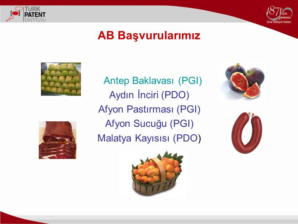 AB Başvurularımız Antep Baklavası (PGI) Aydın İnciri (PDO) Afyon Pastırması (PGI) Afyon Sucuğu (PGI) Malatya Kayısısı (PDO)