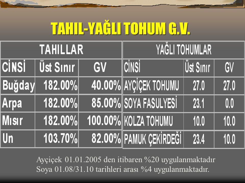 TAHIL-YAĞLI TOHUM G.V. Ayçiçek 01.01.2005 den itibaren %20 uygulanmaktadır Soya 01.08/31.10 tarihleri arası %4 uygulanmaktadır.