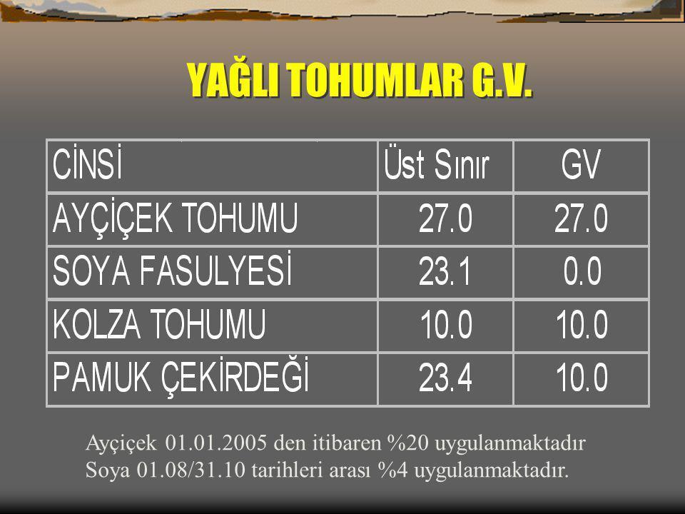 YAĞLI TOHUMLAR G.V. Ayçiçek 01.01.2005 den itibaren %20 uygulanmaktadır Soya 01.08/31.10 tarihleri arası %4 uygulanmaktadır.
