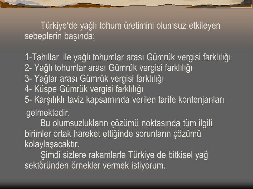 Türkiye'de yağlı tohum üretimini olumsuz etkileyen sebeplerin başında; 1-Tahıllar ile yağlı tohumlar arası Gümrük vergisi farklılığı 2- Yağlı tohumlar