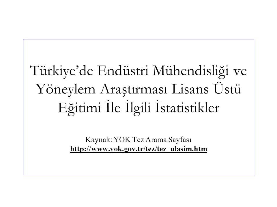 Türkiye'de Endüstri Mühendisliği ve Yöneylem Araştırması Lisans Üstü Eğitimi İle İlgili İstatistikler Kaynak: YÖK Tez Arama Sayfası http://www.yok.gov