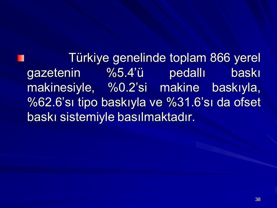 38 Türkiye genelinde toplam 866 yerel gazetenin %5.4'ü pedallı baskı makinesiyle, %0.2'si makine baskıyla, %62.6'sı tipo baskıyla ve %31.6'sı da ofset baskı sistemiyle basılmaktadır.
