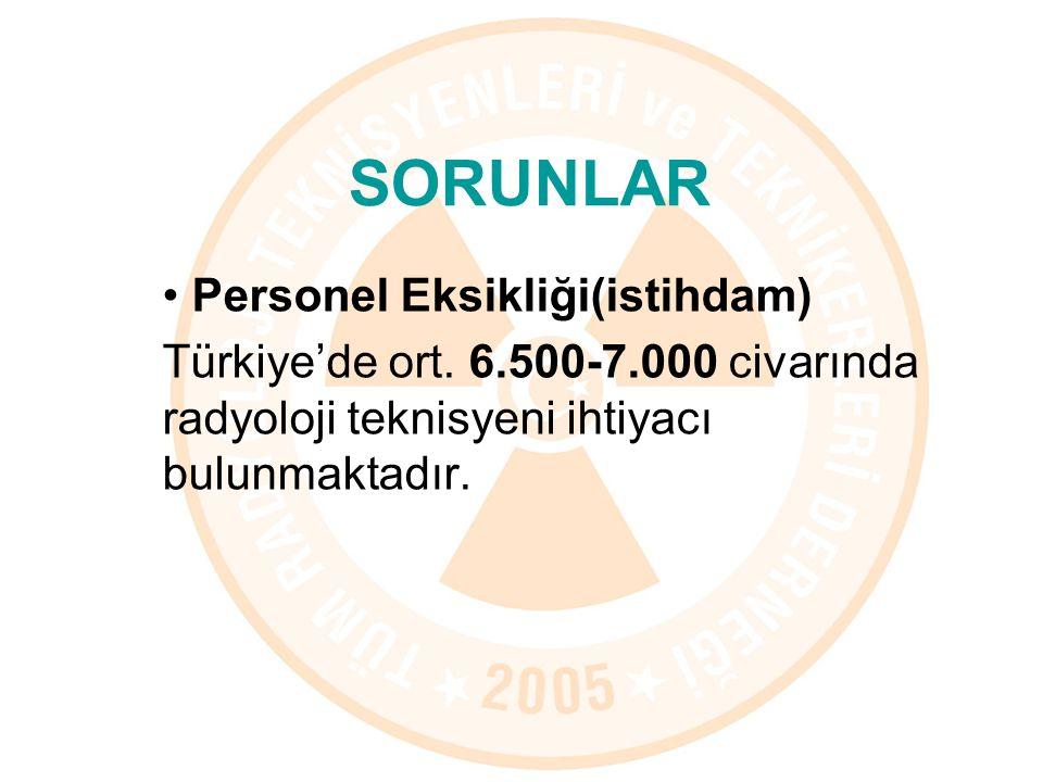 Personel Eksikliği(istihdam) Türkiye'de ort. 6.500-7.000 civarında radyoloji teknisyeni ihtiyacı bulunmaktadır. SORUNLAR