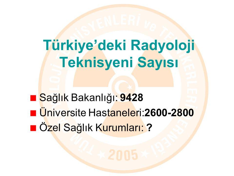 Türkiye'deki Radyoloji Teknisyeni Sayısı Sağlık Bakanlığı: 9428 Üniversite Hastaneleri:2600-2800 Özel Sağlık Kurumları: ?