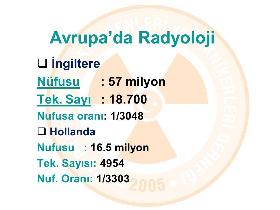 Avrupa'da Radyoloji  İngiltere Nüfusu : 57 milyon Tek. Sayı : 18.700 Nufusa oranı: 1/3048  Hollanda Nufusu : 16.5 milyon Tek. Sayısı: 4954 Nuf. Oran