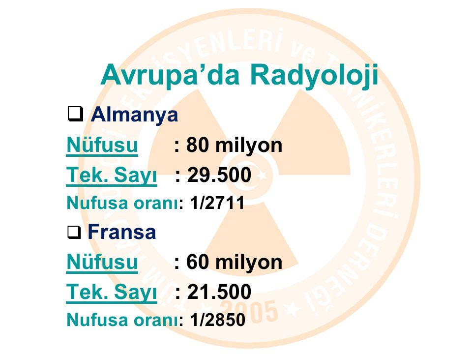 Avrupa'da Radyoloji  Almanya Nüfusu : 80 milyon Tek. Sayı : 29.500 Nufusa oranı: 1/2711  Fransa Nüfusu : 60 milyon Tek. Sayı : 21.500 Nufusa oranı: