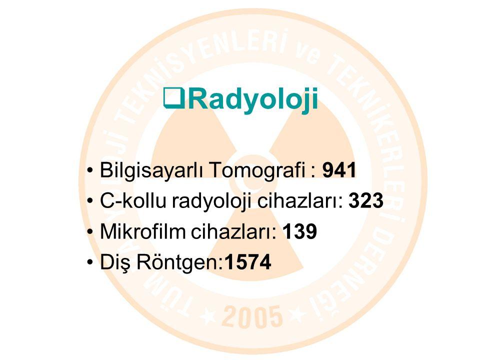 Bilgisayarlı Tomografi : 941 C-kollu radyoloji cihazları: 323 Mikrofilm cihazları: 139 Diş Röntgen:1574  Radyoloji