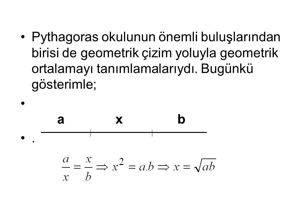 Pythagoras okulunun önemli buluşlarından birisi de geometrik çizim yoluyla geometrik ortalamayı tanımlamalarıydı. Bugünkü gösterimle; a x b.