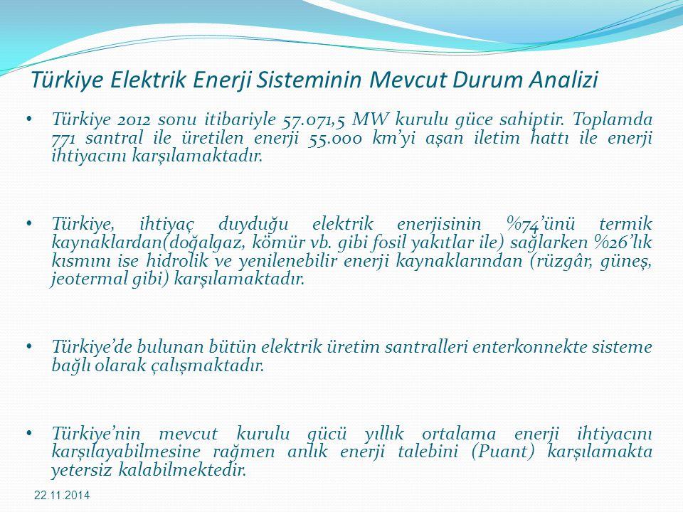 Türkiye Elektrik Enerji Sisteminin Mevcut Durum Analizi Türkiye 2012 sonu itibariyle 57.071,5 MW kurulu güce sahiptir. Toplamda 771 santral ile üretil