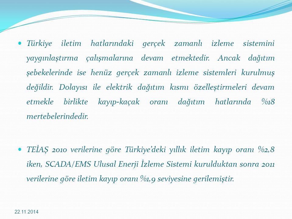 Türkiye iletim hatlarındaki gerçek zamanlı izleme sistemini yaygınlaştırma çalışmalarına devam etmektedir. Ancak dağıtım şebekelerinde ise henüz gerçe