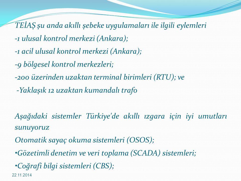 TEİAŞ şu anda akıllı şebeke uygulamaları ile ilgili eylemleri -1 ulusal kontrol merkezi (Ankara); -1 acil ulusal kontrol merkezi (Ankara); -9 bölgesel