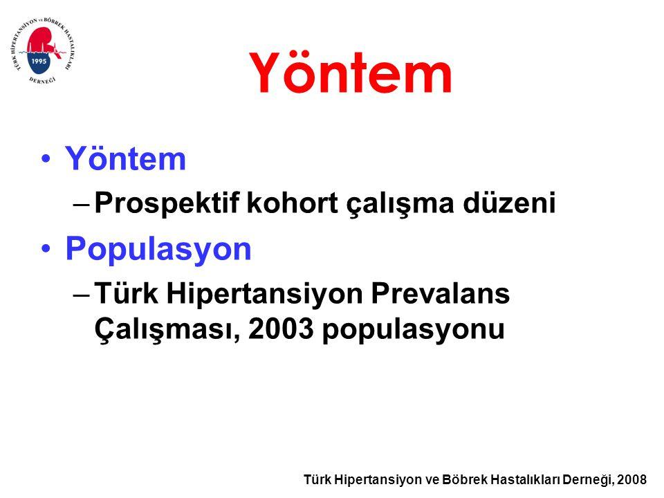 Türk Hipertansiyon ve Böbrek Hastalıkları Derneği, 2008 Yöntem –Prospektif kohort çalışma düzeni Populasyon –Türk Hipertansiyon Prevalans Çalışması, 2003 populasyonu Yöntem