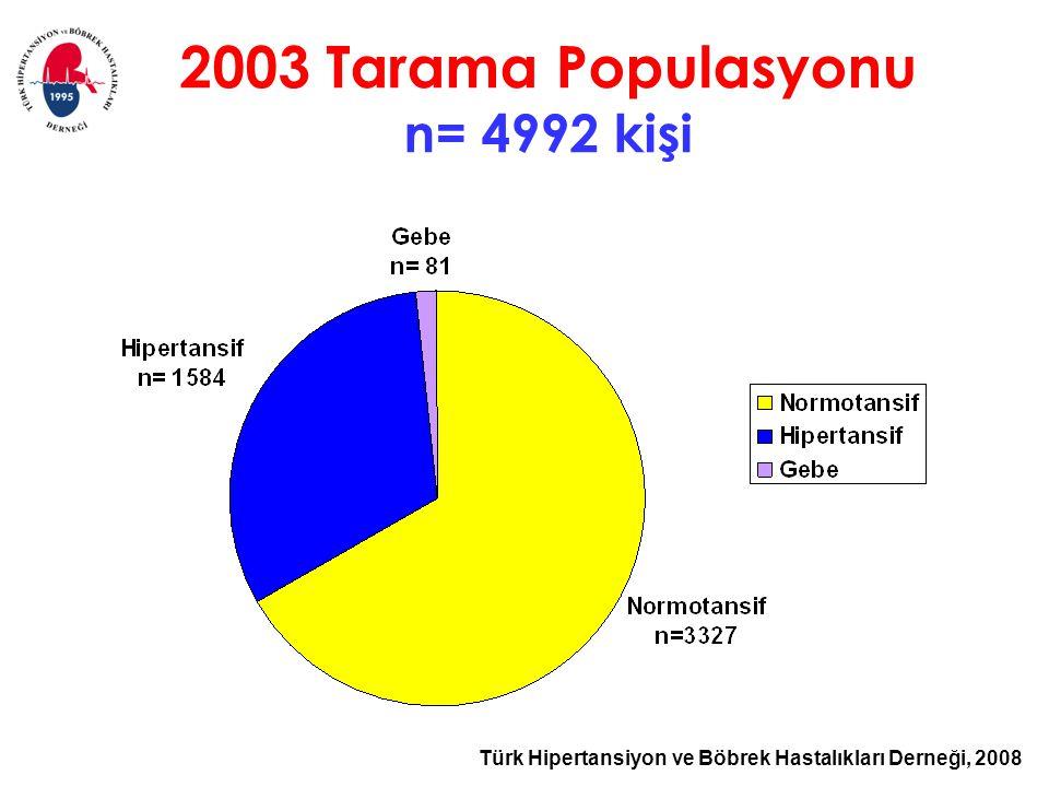 Türk Hipertansiyon ve Böbrek Hastalıkları Derneği, 2008 2003 Tarama Populasyonu n= 4992 kişi
