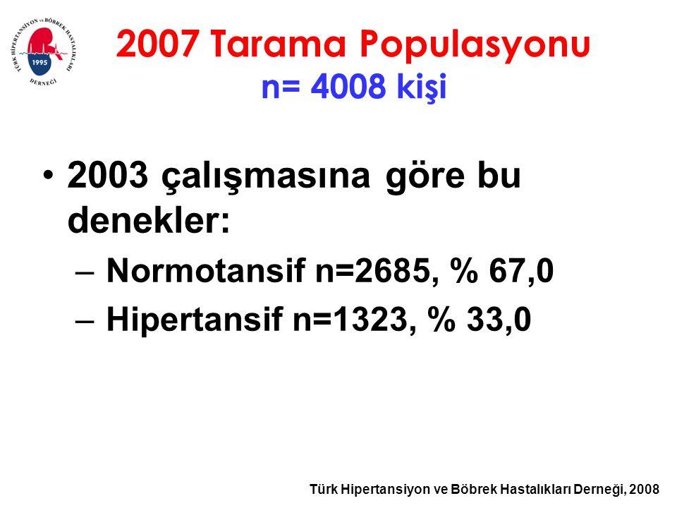 Türk Hipertansiyon ve Böbrek Hastalıkları Derneği, 2008 2003 çalışmasına göre bu denekler: – Normotansif n=2685, % 67,0 – Hipertansif n=1323, % 33,0 2007 Tarama Populasyonu n= 4008 kişi