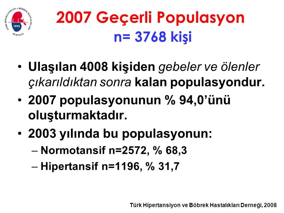 Türk Hipertansiyon ve Böbrek Hastalıkları Derneği, 2008 Ulaşılan 4008 kişiden gebeler ve ölenler çıkarıldıktan sonra kalan populasyondur. 2007 populas
