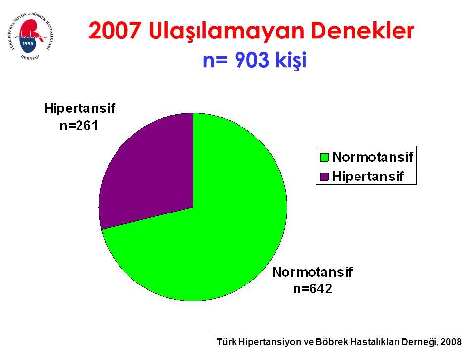 Türk Hipertansiyon ve Böbrek Hastalıkları Derneği, 2008 2007 Ulaşılamayan Denekler n= 903 kişi
