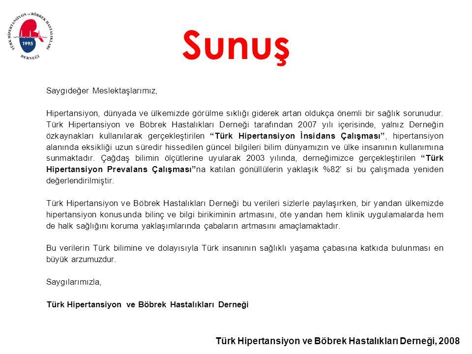 Türk Hipertansiyon ve Böbrek Hastalıkları Derneği, 2008 Sunuş Saygıdeğer Meslektaşlarımız, Hipertansiyon, dünyada ve ülkemizde görülme sıklığı giderek