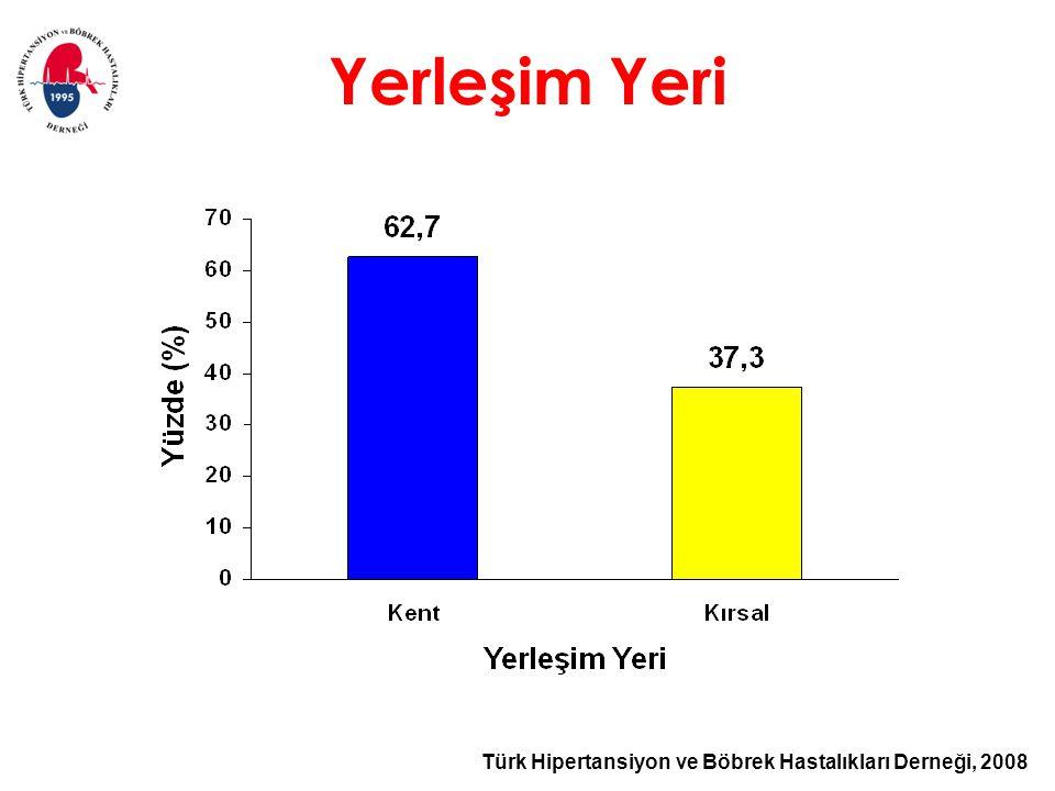 Türk Hipertansiyon ve Böbrek Hastalıkları Derneği, 2008 Yerleşim Yeri
