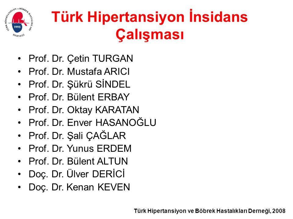 Türk Hipertansiyon ve Böbrek Hastalıkları Derneği, 2008 Prof. Dr. Çetin TURGAN Prof. Dr. Mustafa ARICI Prof. Dr. Şükrü SİNDEL Prof. Dr. Bülent ERBAY P