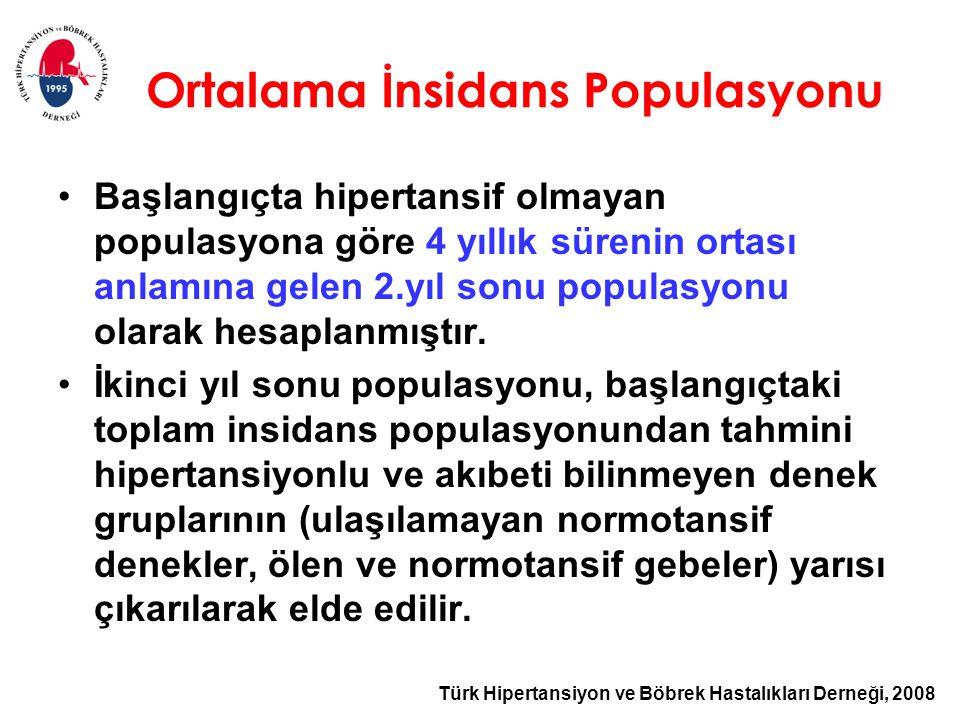 Türk Hipertansiyon ve Böbrek Hastalıkları Derneği, 2008 Başlangıçta hipertansif olmayan populasyona göre 4 yıllık sürenin ortası anlamına gelen 2.yıl sonu populasyonu olarak hesaplanmıştır.