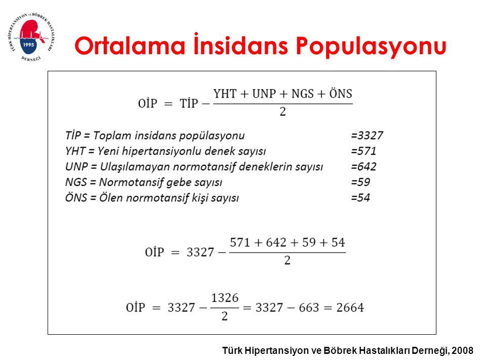 Türk Hipertansiyon ve Böbrek Hastalıkları Derneği, 2008 Ortalama İnsidans Populasyonu