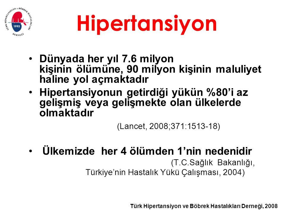 Türk Hipertansiyon ve Böbrek Hastalıkları Derneği, 2008 Hipertansiyon Dünyada her yıl 7.6 milyon kişinin ölümüne, 90 milyon kişinin maluliyet haline yol açmaktadır Hipertansiyonun getirdiği yükün %80'i az gelişmiş veya gelişmekte olan ülkelerde olmaktadır (Lancet, 2008;371:1513-18) Ülkemizde her 4 ölümden 1'nin nedenidir (T.C.Sağlık Bakanlığı, Türkiye'nin Hastalık Yükü Çalışması, 2004)