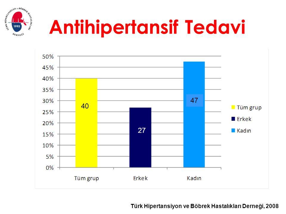 Türk Hipertansiyon ve Böbrek Hastalıkları Derneği, 2008 Antihipertansif Tedavi 40 27 47