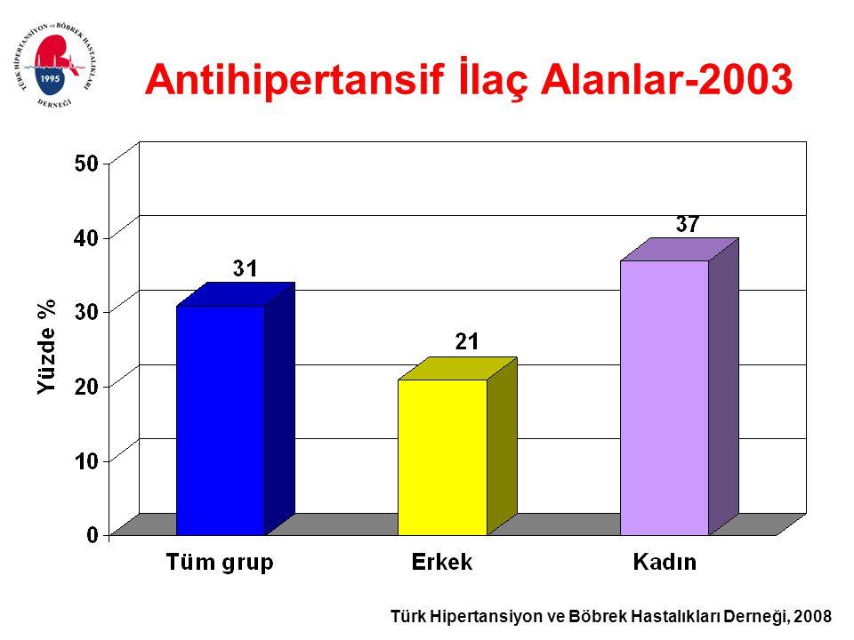Türk Hipertansiyon ve Böbrek Hastalıkları Derneği, 2008 Antihipertansif İlaç Alanlar-2003